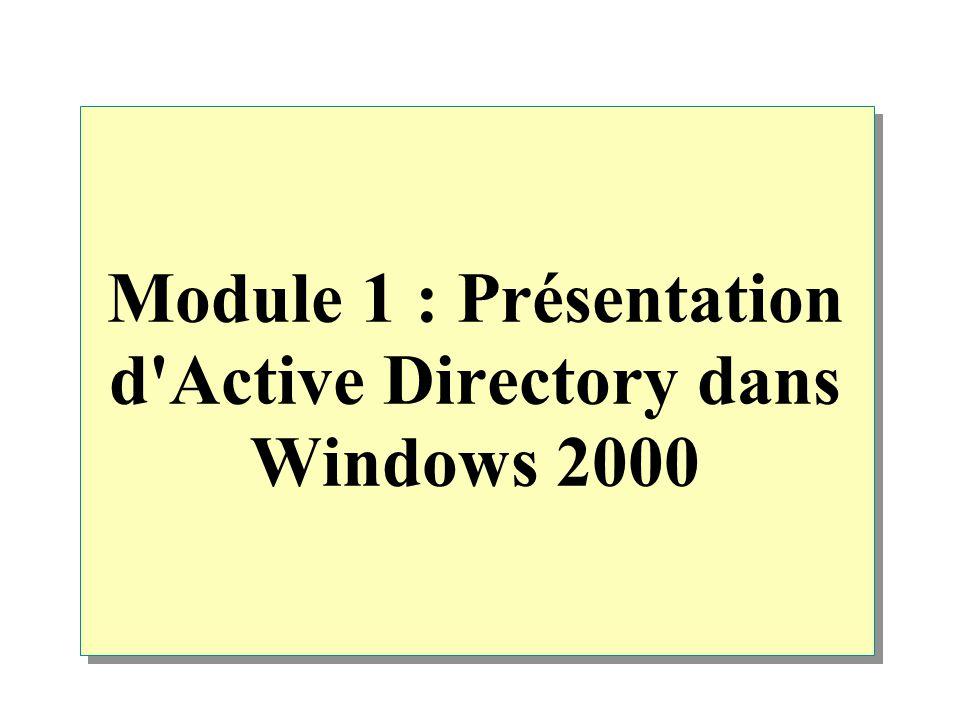 Module 1 : Présentation d'Active Directory dans Windows 2000
