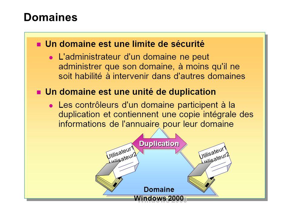 Domaines Un domaine est une limite de sécurité L'administrateur d'un domaine ne peut administrer que son domaine, à moins qu'il ne soit habilité à int