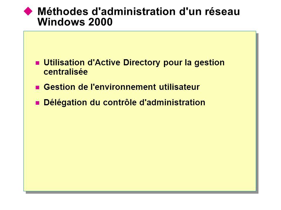 Méthodes d'administration d'un réseau Windows 2000 Utilisation d'Active Directory pour la gestion centralisée Gestion de l'environnement utilisateur D