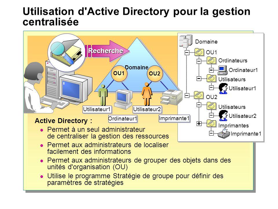Utilisation d'Active Directory pour la gestion centralisée OU1 Domaine Ordinateurs Utilisateurs OU2 Utilisateurs Imprimantes Ordinateur1 Utilisateur1