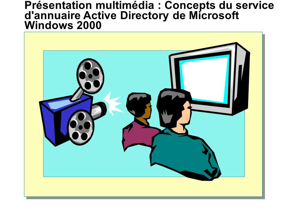 Présentation multimédia : Concepts du service d'annuaire Active Directory de Microsoft Windows 2000