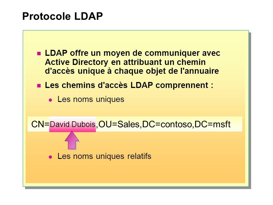 Protocole LDAP LDAP offre un moyen de communiquer avec Active Directory en attribuant un chemin d'accès unique à chaque objet de l'annuaire Les chemin