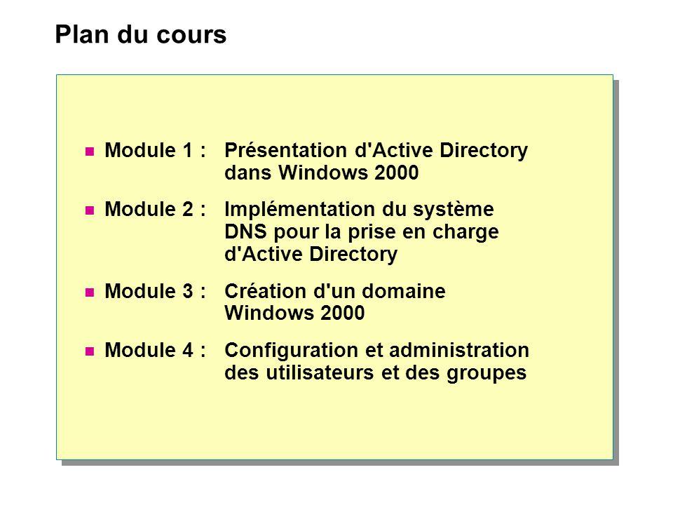 Plan du cours Module 1 : Présentation d Active Directory dans Windows 2000 Module 2 : Implémentation du système DNS pour la prise en charge d Active Directory Module 3 : Création d un domaine Windows 2000 Module 4 : Configuration et administration des utilisateurs et des groupes