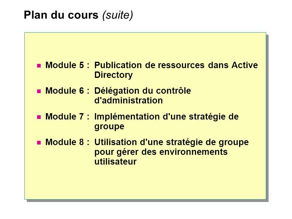 Plan du cours (suite) Module 5 : Publication de ressources dans Active Directory Module 6 : Délégation du contrôle d administration Module 7 : Implémentation d une stratégie de groupe Module 8 : Utilisation d une stratégie de groupe pour gérer des environnements utilisateur