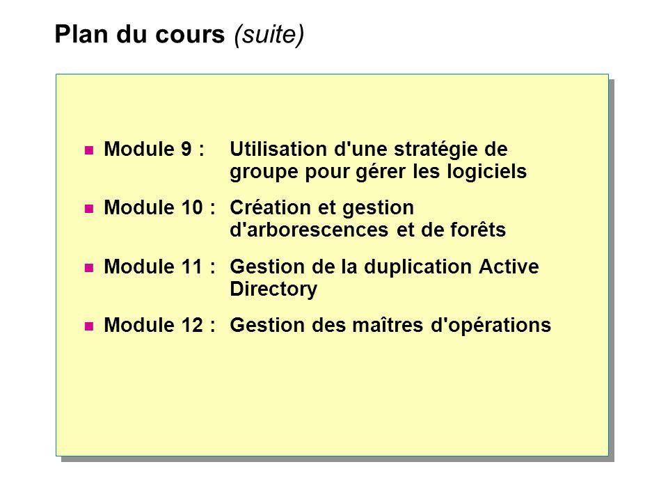Plan du cours (suite) Module 9 : Utilisation d une stratégie de groupe pour gérer les logiciels Module 10 : Création et gestion d arborescences et de forêts Module 11 : Gestion de la duplication Active Directory Module 12 : Gestion des maîtres d opérations