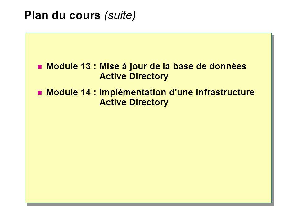 Plan du cours (suite) Module 13 : Mise à jour de la base de données Active Directory Module 14 : Implémentation d'une infrastructure Active Directory