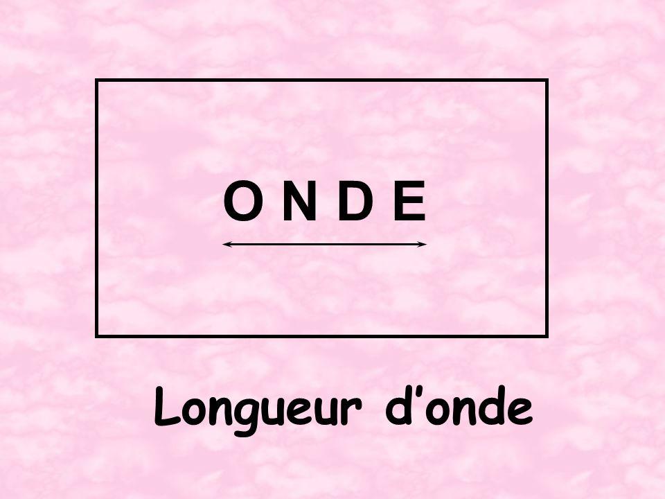 Longueur donde O N D E