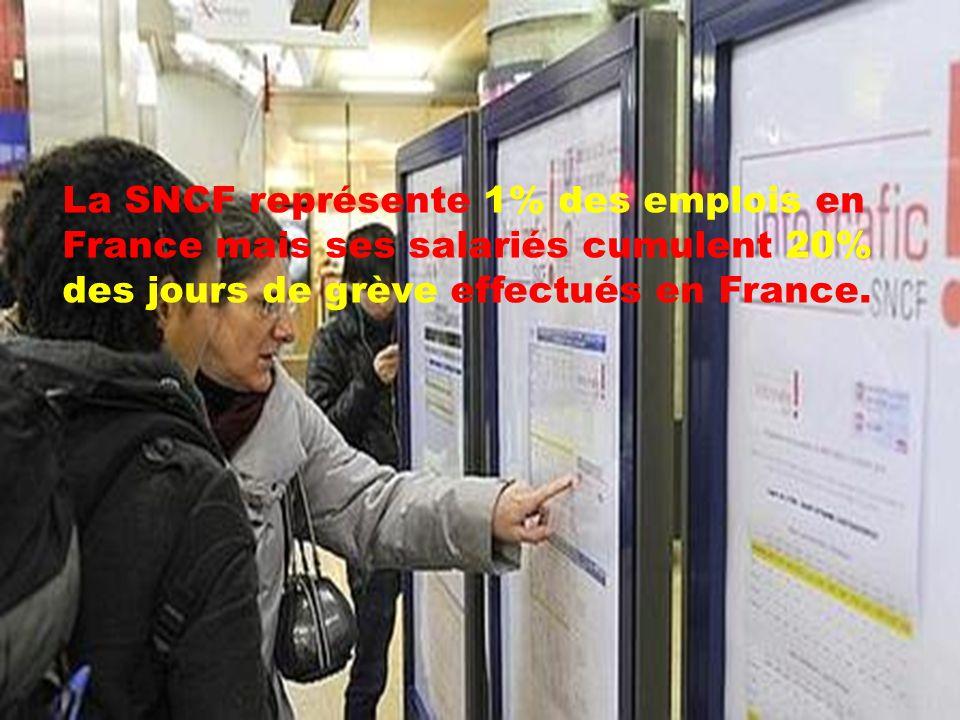 Et ils osent se mettre en grève et prendre les usagers en otage. Usagers car le mot clients nexiste pas à la SNCF.