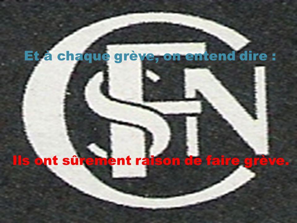 La SNCF représente 1% des emplois en France mais ses salariés cumulent 20% des jours de grève effectués en France.