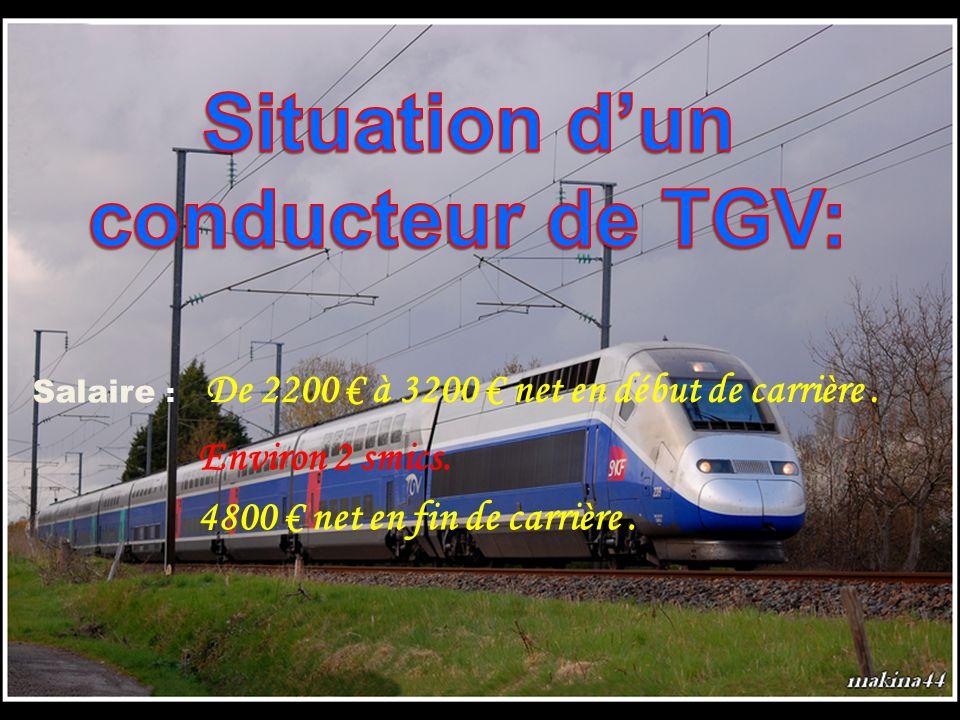 Recettes annuelles : 9 milliards d euros Budget annuel : 18 milliards d euros Soit un Crédit Lyonnais tous les deux ans avec nos impôts .