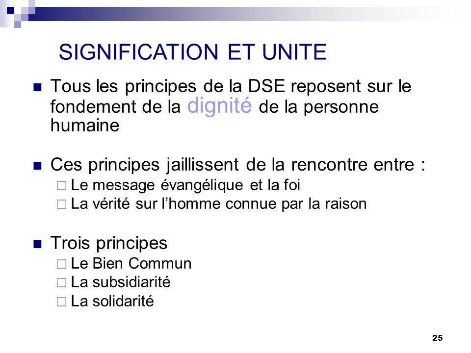 25 Tous les principes de la DSE reposent sur le fondement de la dignité de la personne humaine Ces principes jaillissent de la rencontre entre : Le me