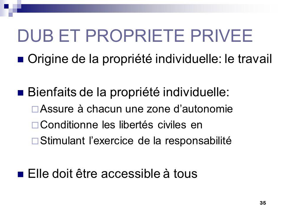 35 DUB ET PROPRIETE PRIVEE Origine de la propriété individuelle: le travail Bienfaits de la propriété individuelle: Assure à chacun une zone dautonomi