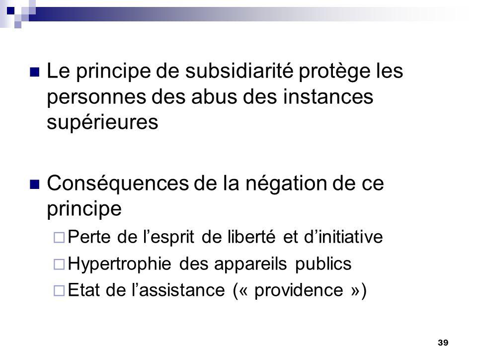39 Le principe de subsidiarité protège les personnes des abus des instances supérieures Conséquences de la négation de ce principe Perte de lesprit de