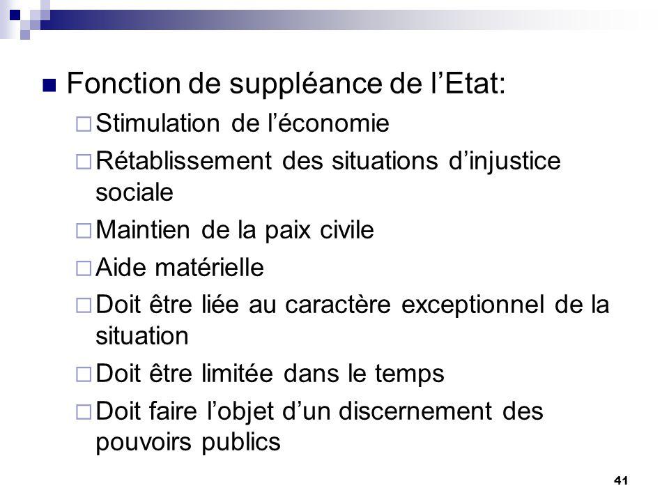 41 Fonction de suppléance de lEtat: Stimulation de léconomie Rétablissement des situations dinjustice sociale Maintien de la paix civile Aide matériel