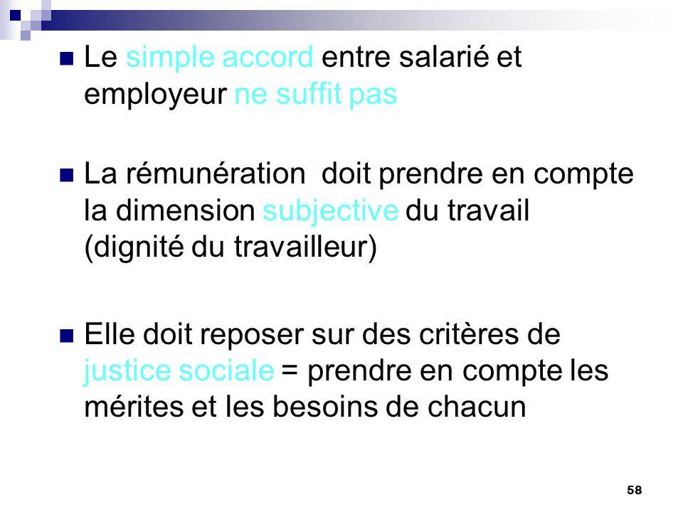58 Le simple accord entre salarié et employeur ne suffit pas La rémunération doit prendre en compte la dimension subjective du travail (dignité du travailleur) Elle doit reposer sur des critères de justice sociale = prendre en compte les mérites et les besoins de chacun