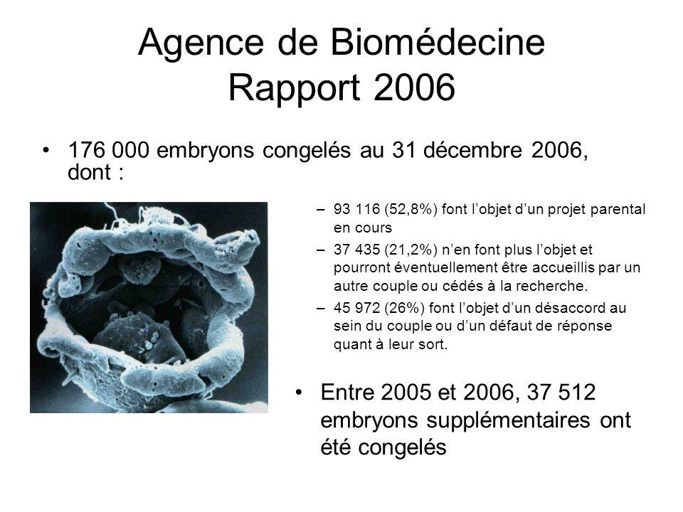 Agence de Biomédecine Rapport 2006 –93 116 (52,8%) font lobjet dun projet parental en cours –37 435 (21,2%) nen font plus lobjet et pourront éventuell