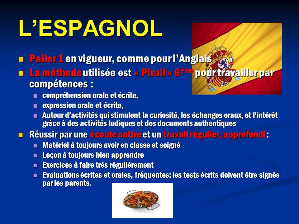 LESPAGNOL Palier 1 en vigueur, comme pour lAnglais Palier 1 en vigueur, comme pour lAnglais La méthode utilisée est « Piruli » 6 ème pour travailler p