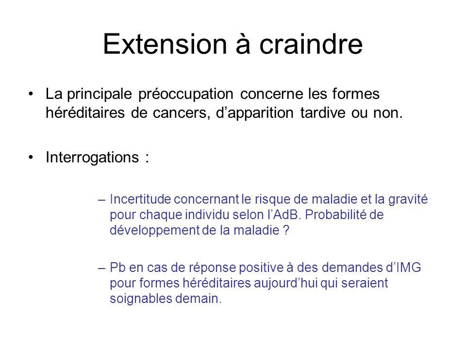 Extension à craindre La principale préoccupation concerne les formes héréditaires de cancers, dapparition tardive ou non. Interrogations : –Incertitud