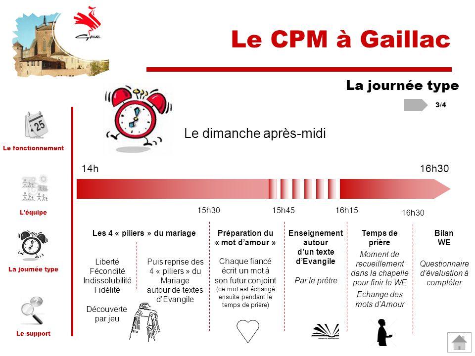 Le CPM à Gaillac La journée type La soirée Vie de Couple et Vie de Foi 4/4 20h30 22h30 Nous sommes chrétiens, et alors .