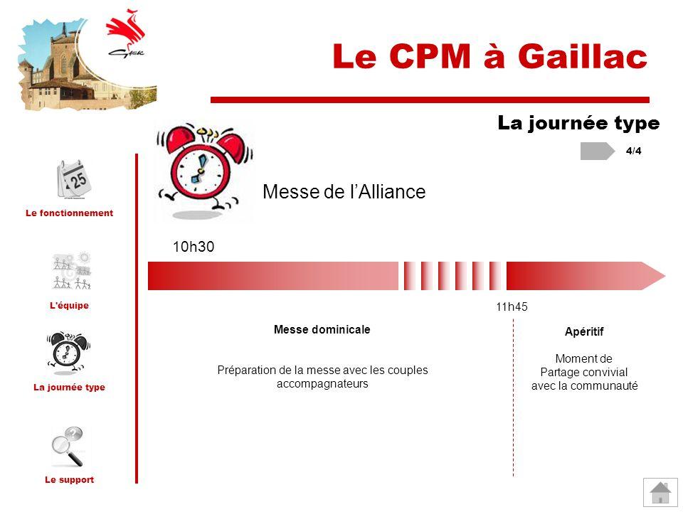 Le CPM à Gaillac Le support Notre questionnaire Il se découpe en deux grands thèmes : Le fonctionnement L équipe La journée type Le support Je suis croyant mais pas pratiquant ».