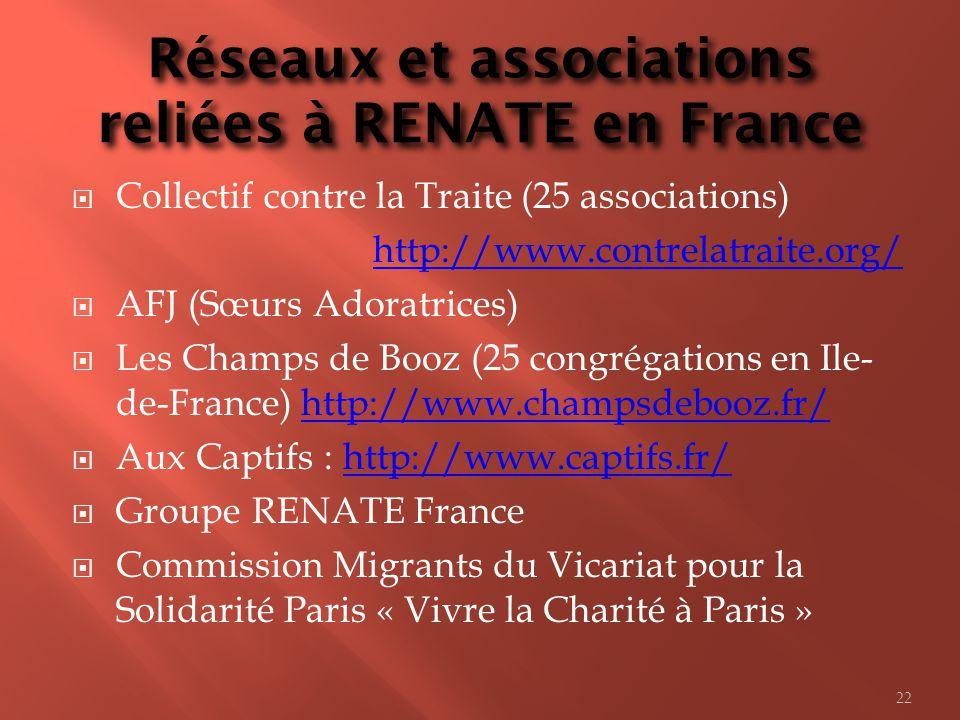 Réseaux et associations reliées à RENATE en France Collectif contre la Traite (25 associations) http://www.contrelatraite.org/ AFJ (Sœurs Adoratrices)