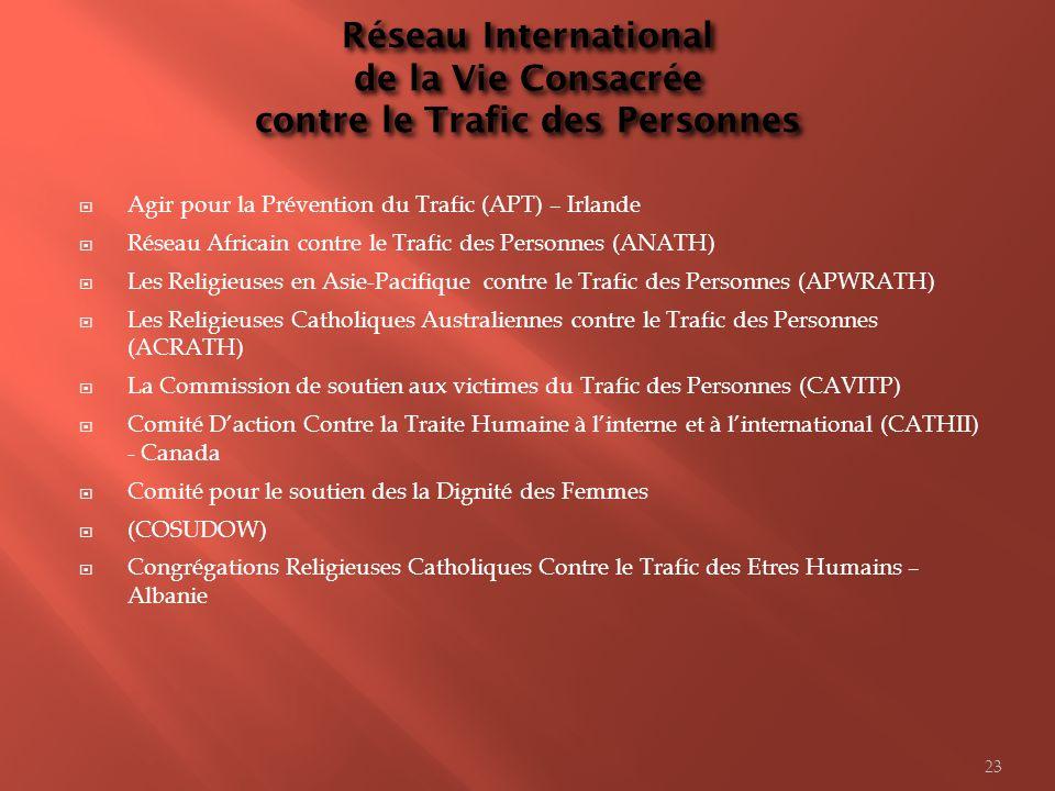 Réseau International de la Vie Consacrée contre le Trafic des Personnes Agir pour la Prévention du Trafic (APT) – Irlande Réseau Africain contre le Tr