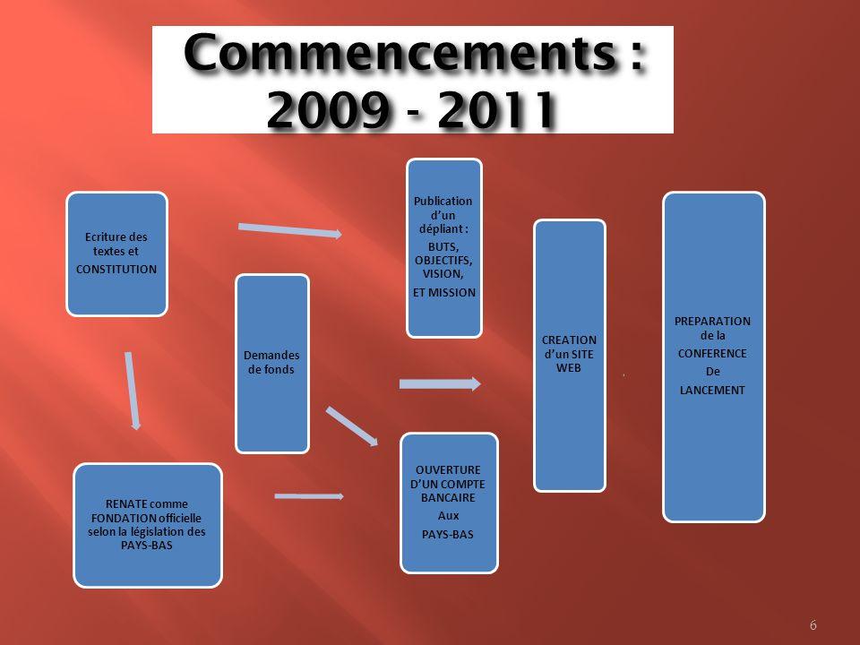 Commencements : 2009 - 2011 Ecriture des textes et CONSTITUTION RENATE comme FONDATION officielle selon la législation des PAYS-BAS CREATION dun SITE