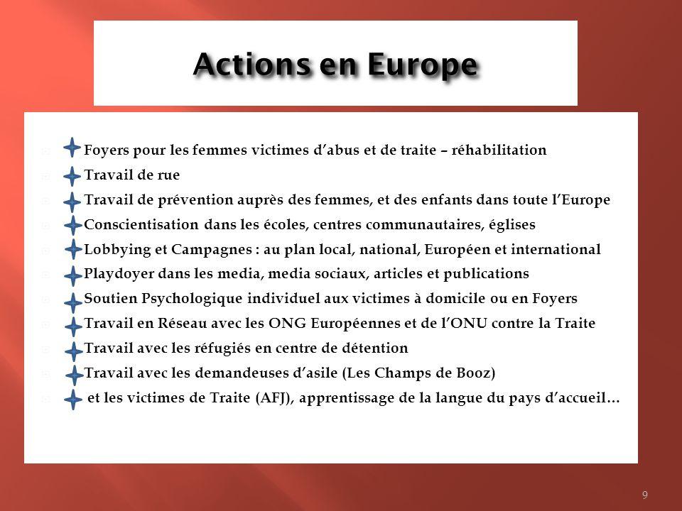 Actions en Europe Foyers pour les femmes victimes dabus et de traite – réhabilitation Travail de rue Travail de prévention auprès des femmes, et des e