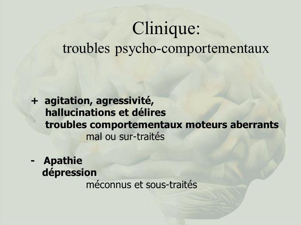 Clinique: troubles psycho-comportementaux + agitation, agressivité, hallucinations et délires troubles comportementaux moteurs aberrants mal ou sur-tr