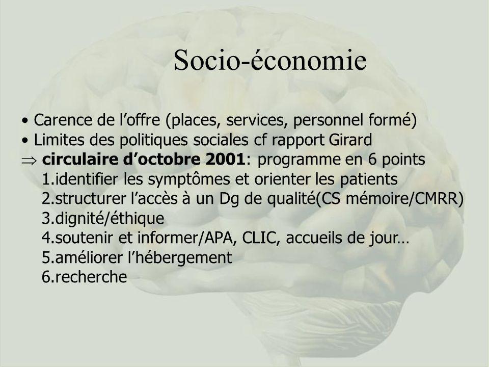 Socio-économie Carence de loffre (places, services, personnel formé) Limites des politiques sociales cf rapport Girard circulaire doctobre 2001: progr
