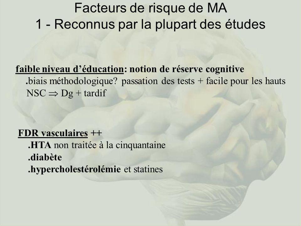 Facteurs de risque de MA 1 - Reconnus par la plupart des études faible niveau déducation: notion de réserve cognitive.biais méthodologique? passation