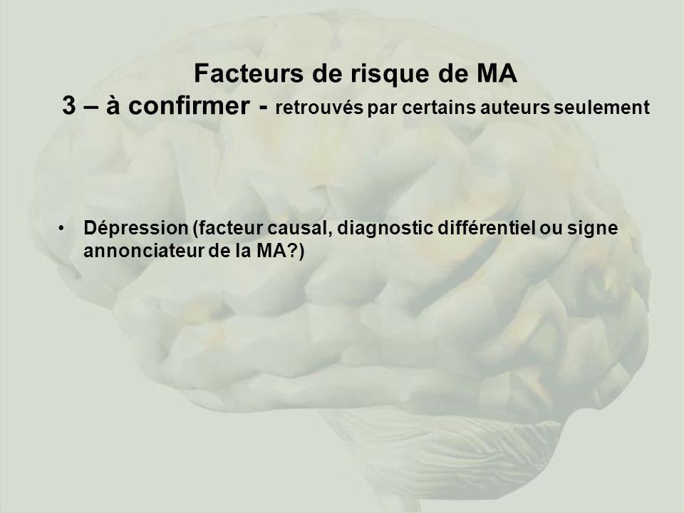 Facteurs de risque de MA 3 – à confirmer - retrouvés par certains auteurs seulement Dépression (facteur causal, diagnostic différentiel ou signe annon