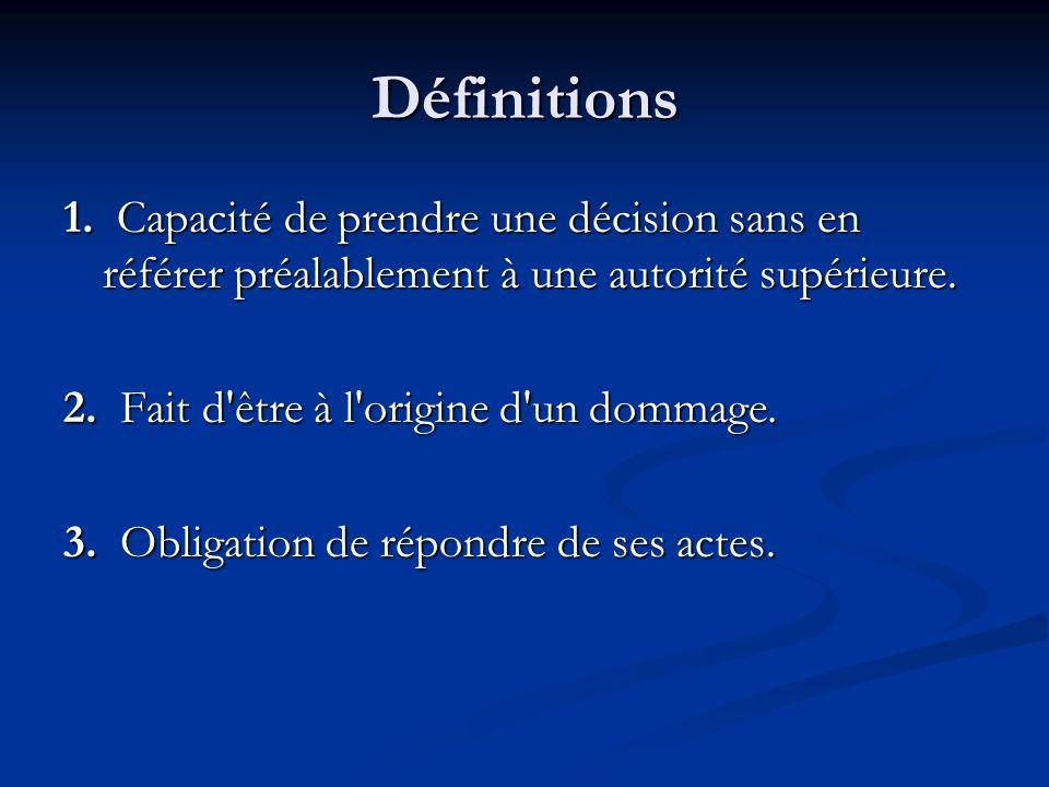 Définitions 1.