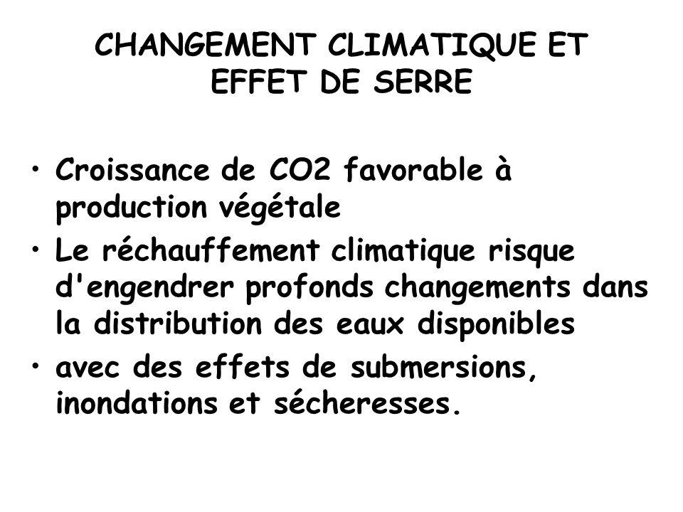 CHANGEMENT CLIMATIQUE ET EFFET DE SERRE Croissance de CO2 favorable à production végétale Le réchauffement climatique risque d engendrer profonds changements dans la distribution des eaux disponibles avec des effets de submersions, inondations et sécheresses.