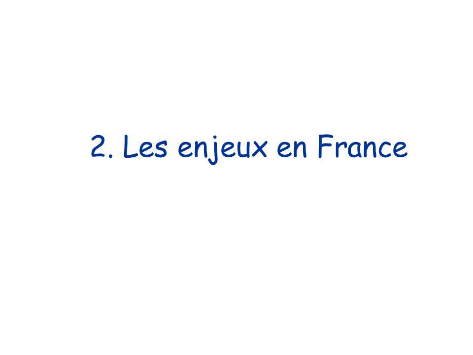 2. Les enjeux en France