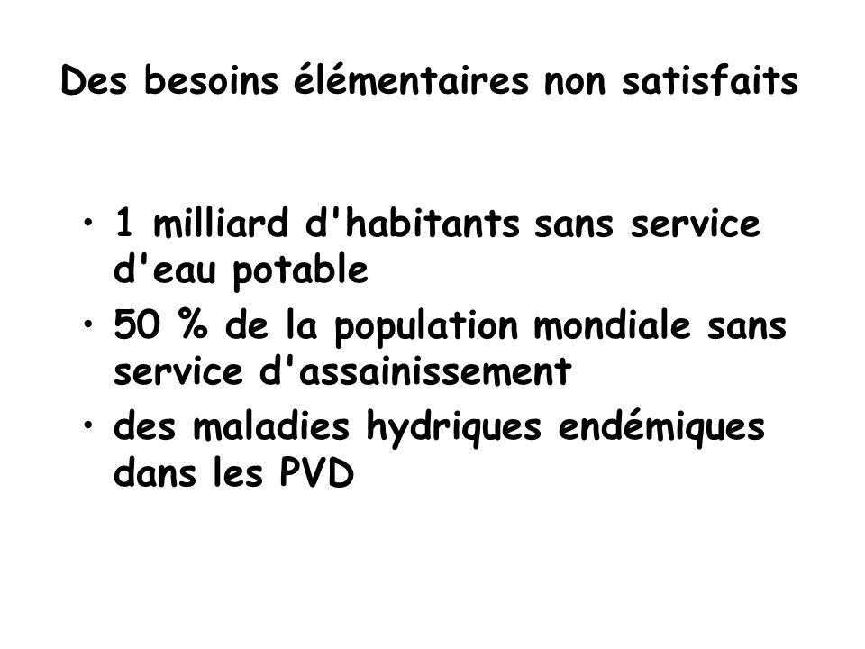 Des besoins élémentaires non satisfaits 1 milliard d habitants sans service d eau potable 50 % de la population mondiale sans service d assainissement des maladies hydriques endémiques dans les PVD