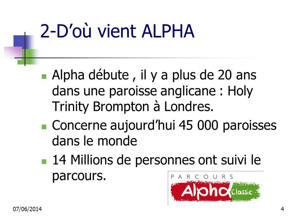 2-Doù vient ALPHA Alpha débute, il y a plus de 20 ans dans une paroisse anglicane : Holy Trinity Brompton à Londres.