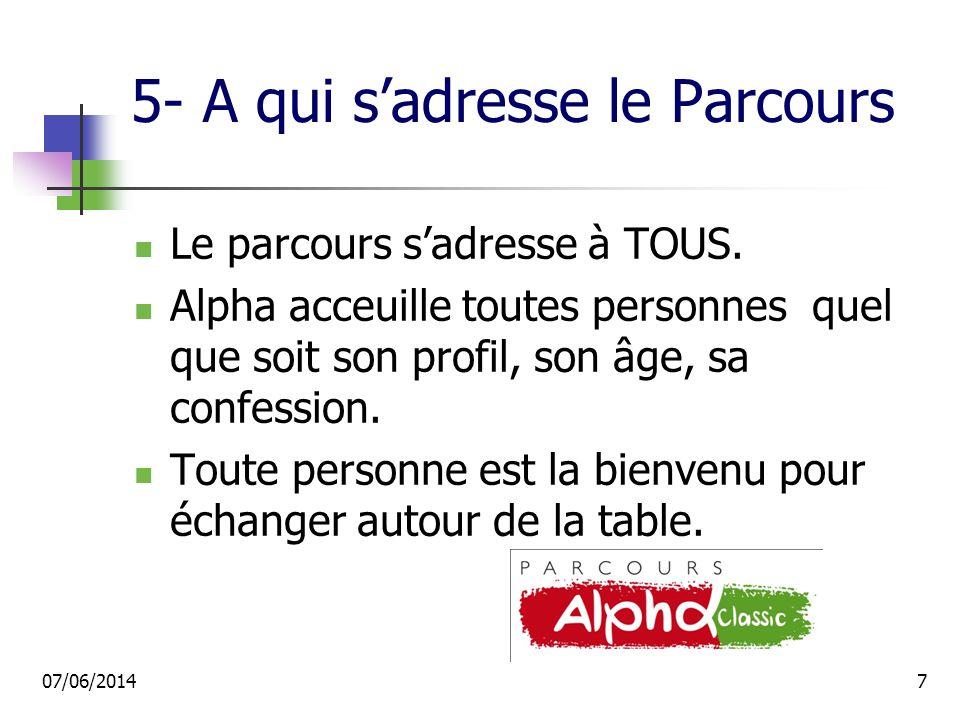 5- A qui sadresse le Parcours Le parcours sadresse à TOUS.
