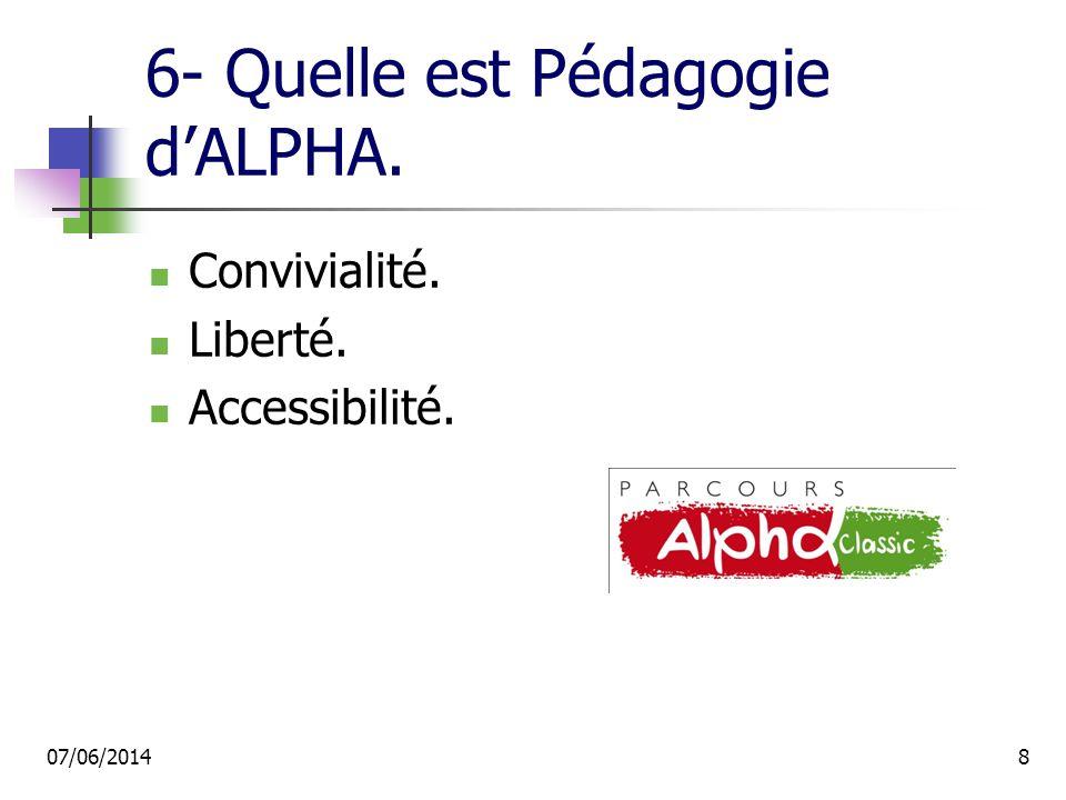 6- Quelle est Pédagogie dALPHA. Convivialité. Liberté. Accessibilité. 07/06/20148