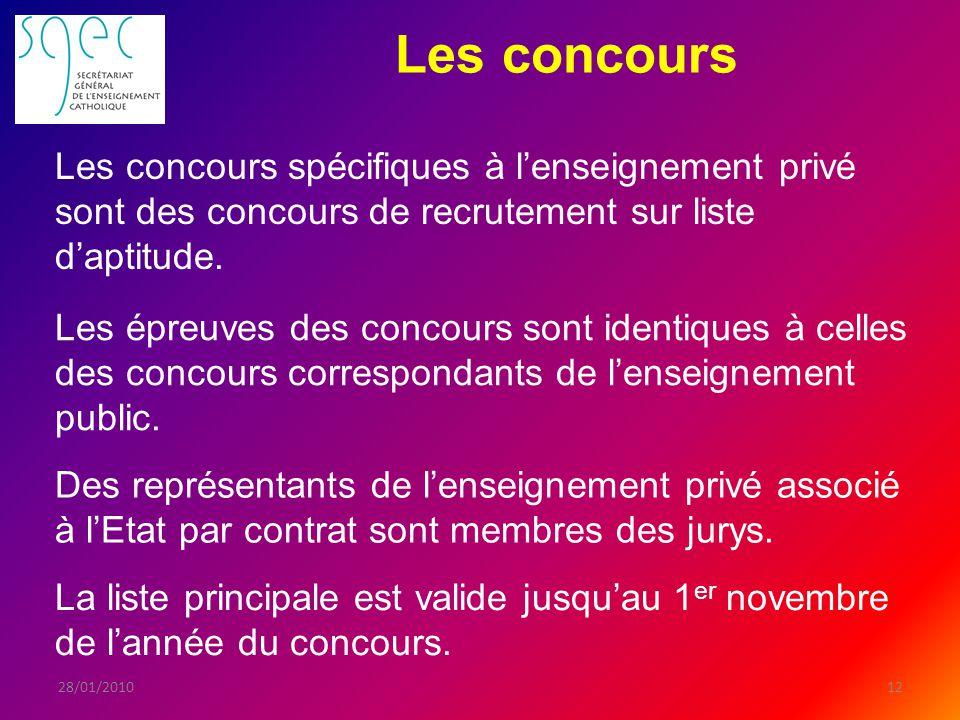 Les concours 1228/01/2010 Les concours spécifiques à lenseignement privé sont des concours de recrutement sur liste daptitude.