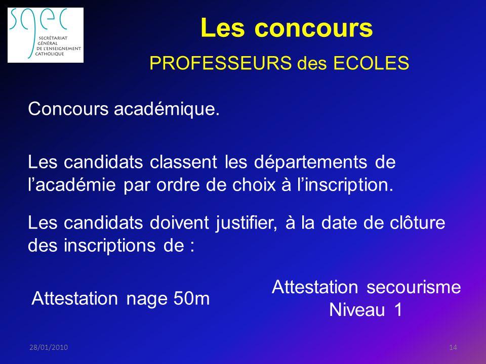 Les concours 1428/01/2010 PROFESSEURS des ECOLES Concours académique.
