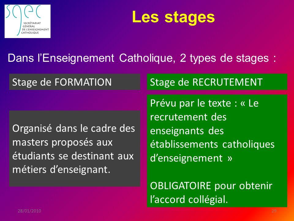 Les stages 2928/01/2010 Dans lEnseignement Catholique, 2 types de stages : Prévu par le texte : « Le recrutement des enseignants des établissements catholiques denseignement » OBLIGATOIRE pour obtenir laccord collégial.