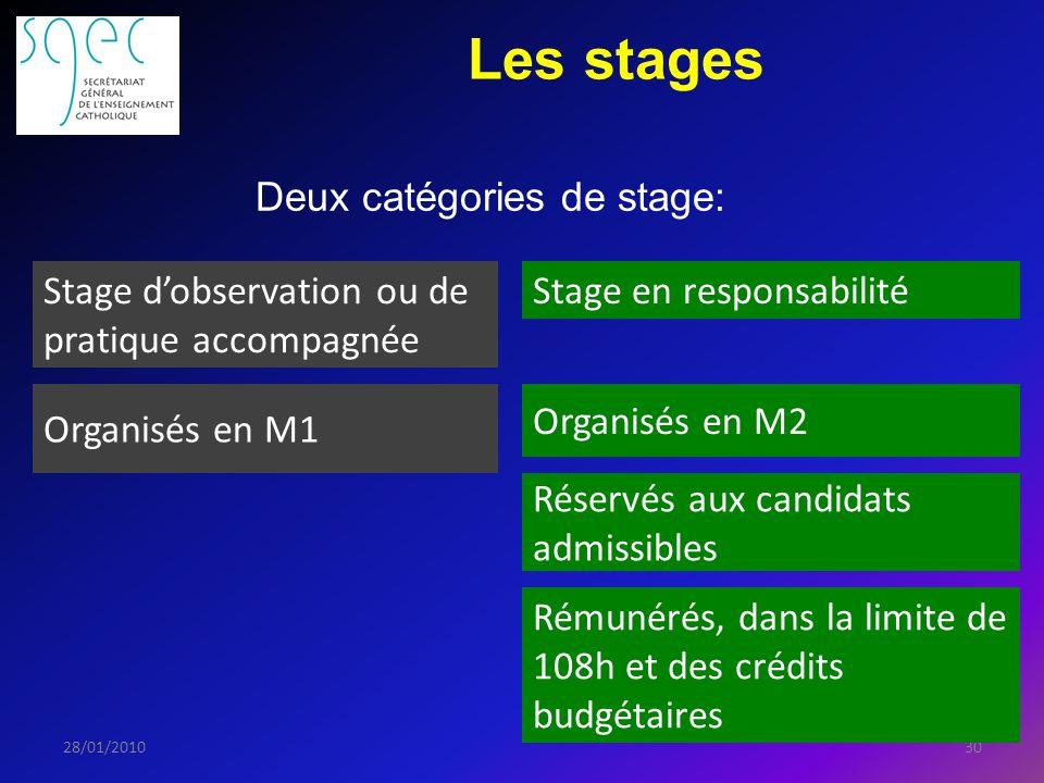 Les stages 3028/01/2010 Deux catégories de stage: Organisés en M2 Organisés en M1 Stage dobservation ou de pratique accompagnée Stage en responsabilité Réservés aux candidats admissibles Rémunérés, dans la limite de 108h et des crédits budgétaires