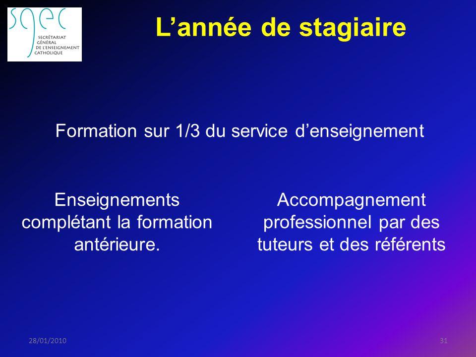 Lannée de stagiaire 3128/01/2010 Formation sur 1/3 du service denseignement Enseignements complétant la formation antérieure.
