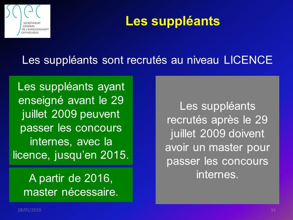Les suppléants 3428/01/2010 Les suppléants sont recrutés au niveau LICENCE Les suppléants ayant enseigné avant le 29 juillet 2009 peuvent passer les concours internes, avec la licence, jusquen 2015.