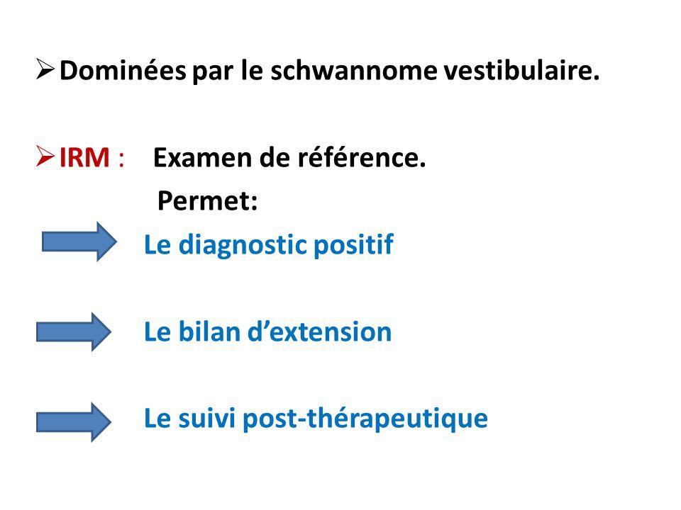 Dominées par le schwannome vestibulaire. IRM : Examen de référence. Permet: Le diagnostic positif Le bilan dextension Le suivi post-thérapeutique