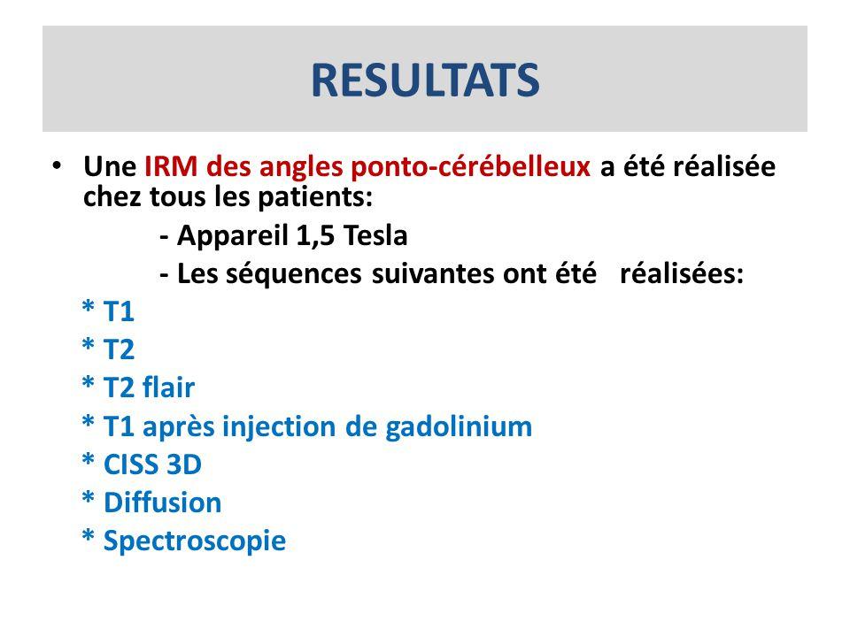 RESULTATS Une IRM des angles ponto-cérébelleux a été réalisée chez tous les patients: - Appareil 1,5 Tesla - Les séquences suivantes ont été réalisées