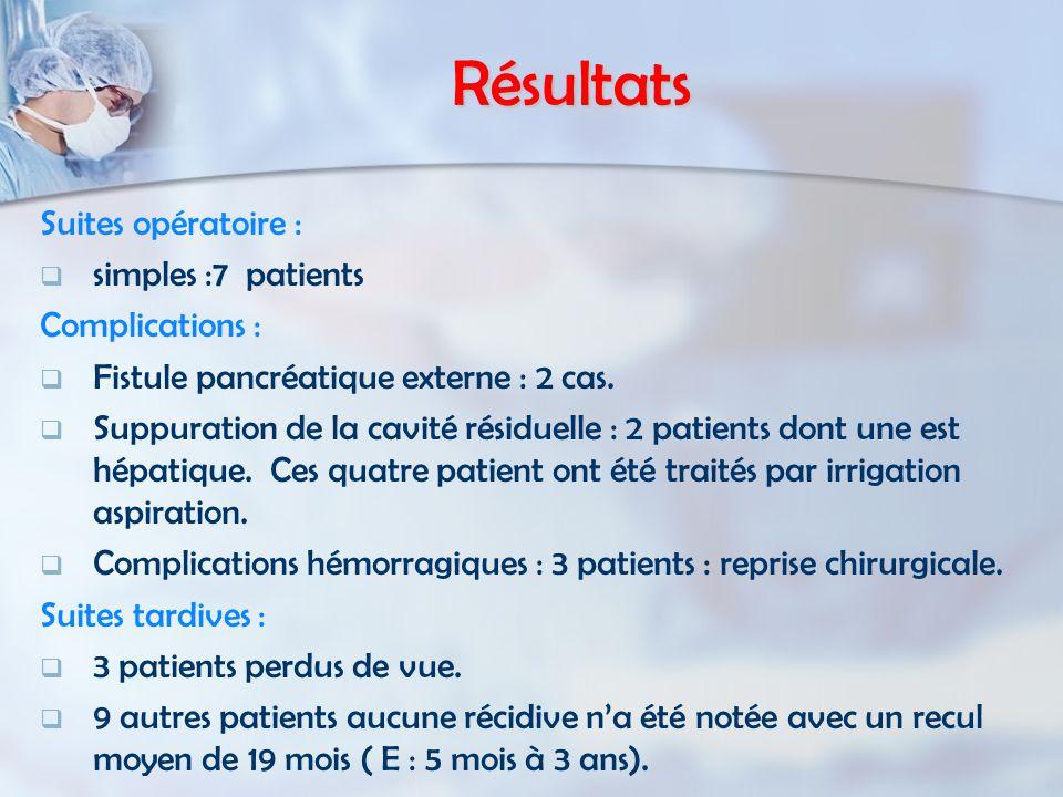 Résultats Suites opératoire : simples :7 patients Complications : Fistule pancréatique externe : 2 cas.