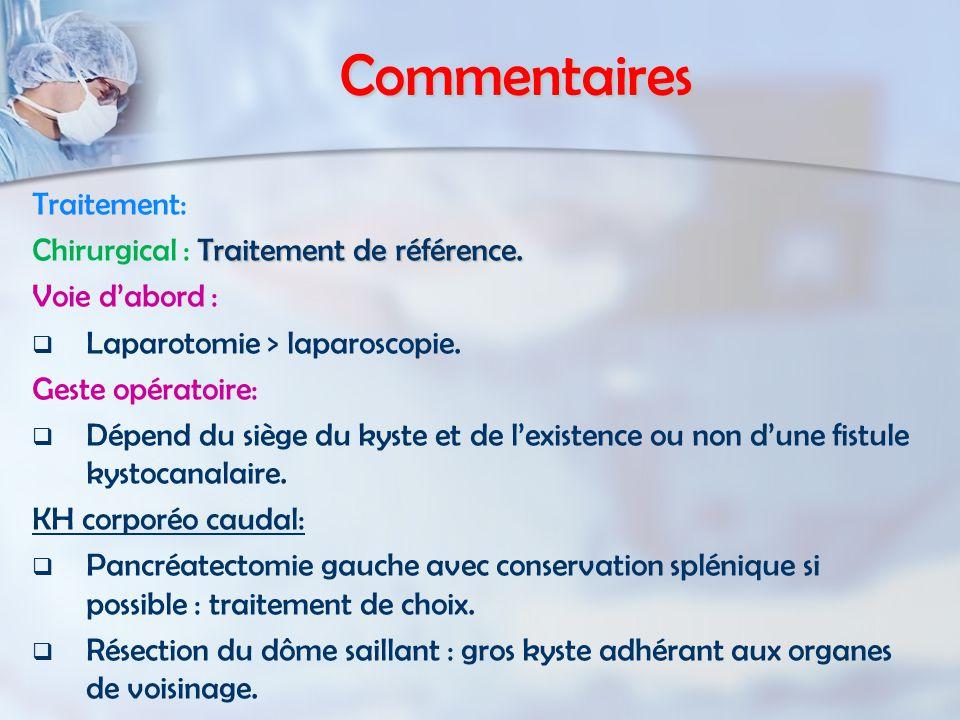 Commentaires Traitement: Traitement de référence.Chirurgical : Traitement de référence.