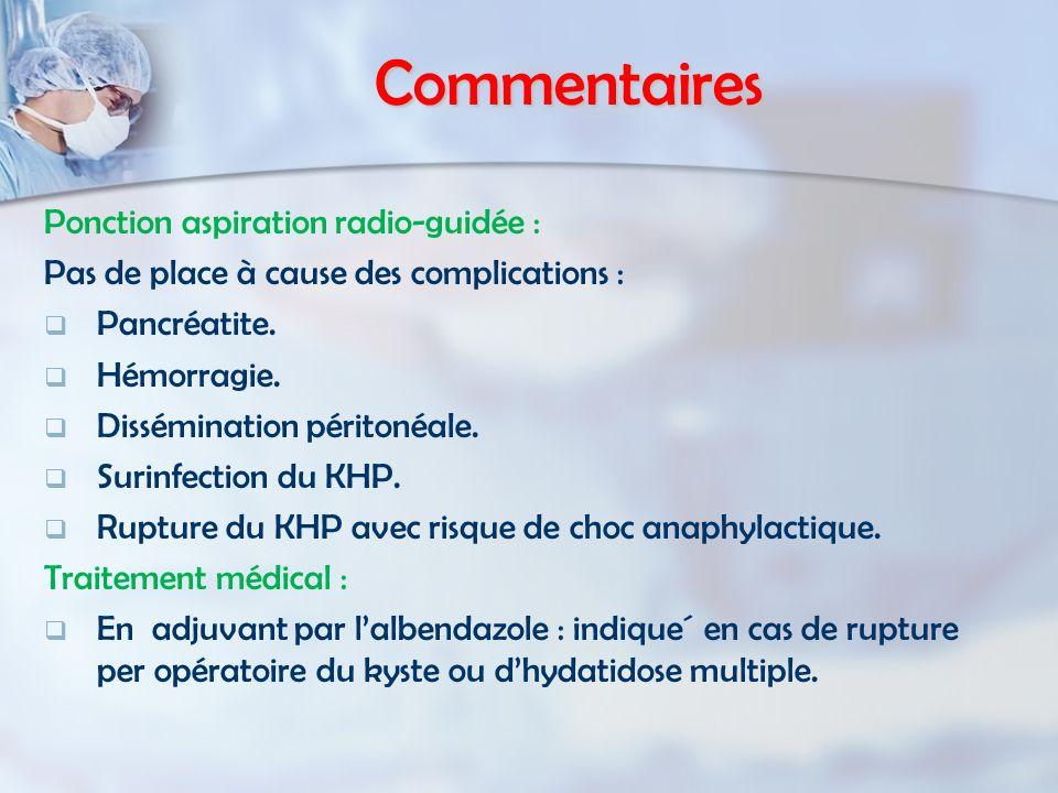 Commentaires Ponction aspiration radio-guidée : Pas de place à cause des complications : Pancréatite.